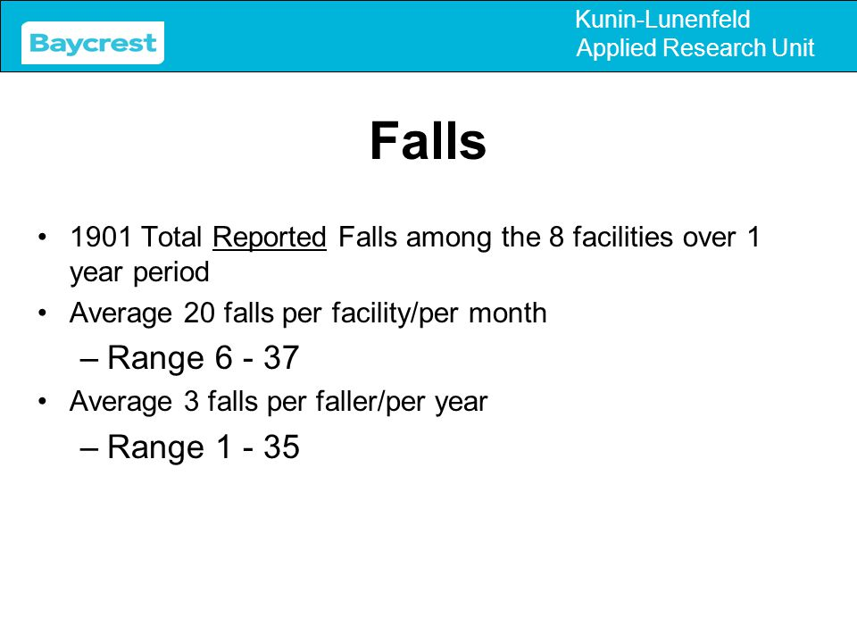 Kunin-Lunenfeld Applied Research Unit Falls 1901 Total Reported Falls among the 8 facilities over 1 year period Average 20 falls per facility/per mont