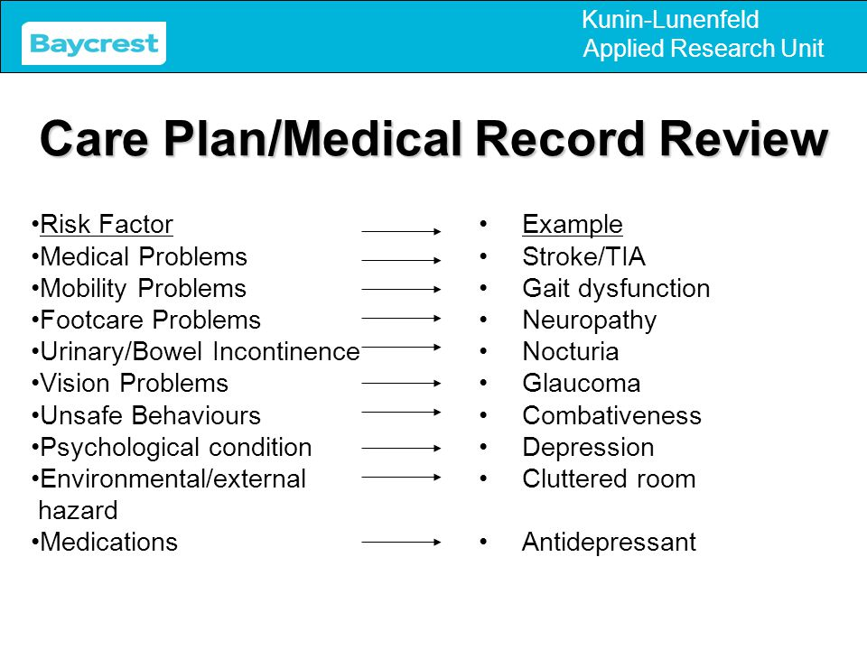 Kunin-Lunenfeld Applied Research Unit Implications for Policy, Clinical Practice and Research (cont'd) Clinical Training & Practice  Standardized Assessment Tools  In-service: Common meanings of 'high-risk' resident; Restraint procedures, including policies (e.g., least restraint) Dealing with ethical challenges Standardize knowledge across floors  Communication frameworks which focus on quality of interaction and promote teamwork  Includes families
