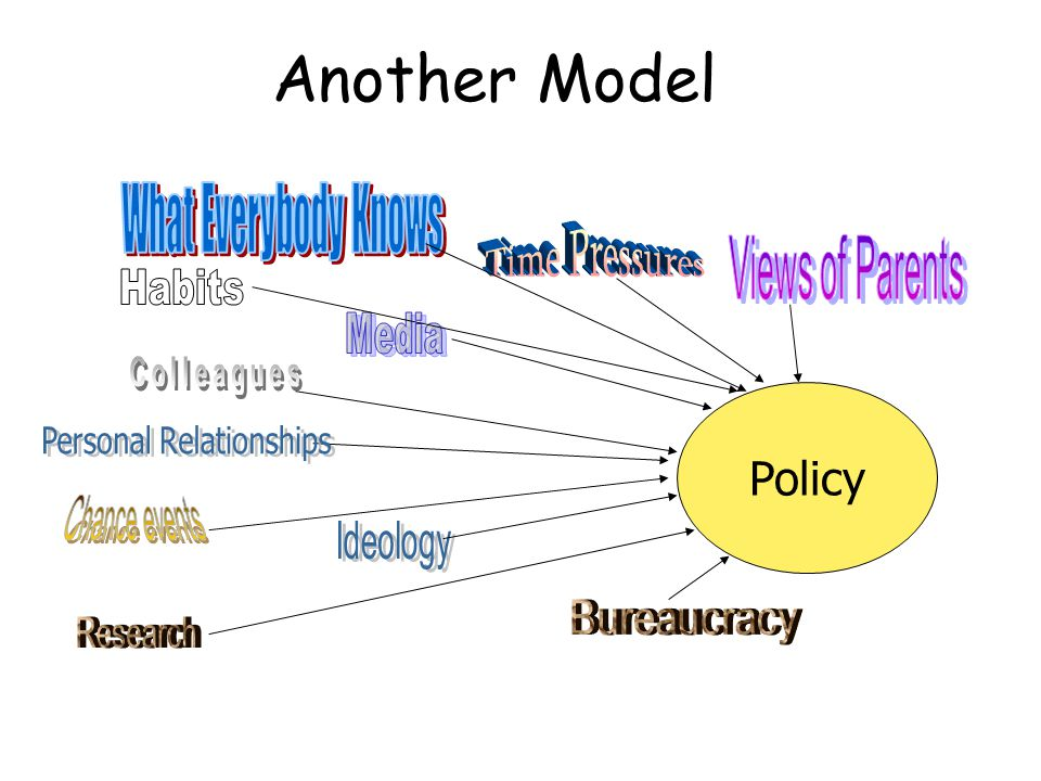 Another Model Policy