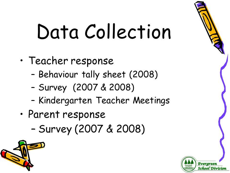 Data Collection Teacher response –Behaviour tally sheet (2008) –Survey (2007 & 2008) –Kindergarten Teacher Meetings Parent response –Survey (2007 & 20