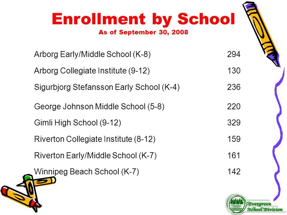 Arborg Early/Middle School (K-8)294 Arborg Collegiate Institute (9-12)130 Sigurbjorg Stefansson Early School (K-4)236 George Johnson Middle School (5-