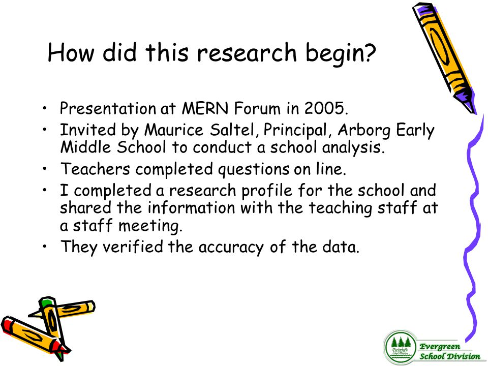 How did this research begin? Presentation at MERN Forum in 2005. Invited by Maurice Saltel, Principal, Arborg Early Middle School to conduct a school