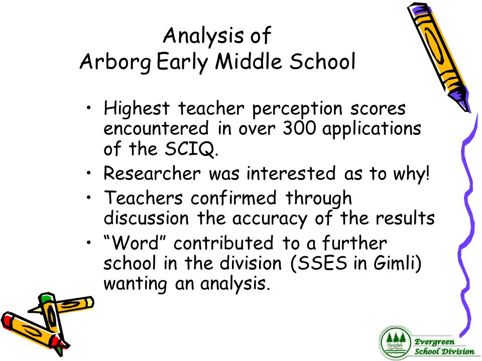 Analysis of Arborg Early Middle School Highest teacher perception scores encountered in over 300 applications of the SCIQ. Researcher was interested a