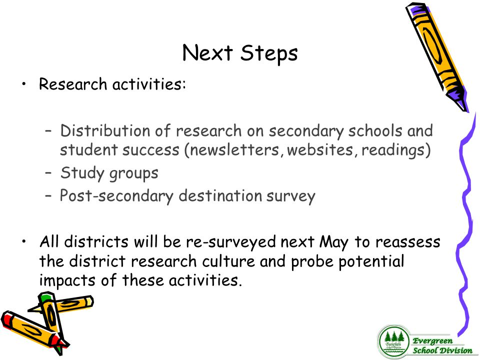 Next Steps Research activities: –Distribution of research on secondary schools and student success (newsletters, websites, readings) –Study groups –Po