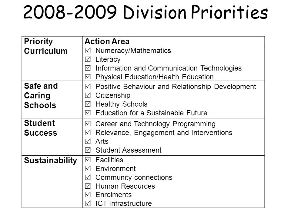 Five Core Principles of the Framework for Effective Teaching Practices Current Evergreen School Division Initiatives Intellectually engaging learning environment.