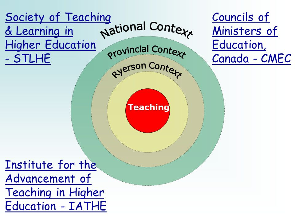 Teaching Society of Teaching & Learning in Higher Education - STLHE Institute for the Advancement of Teaching in Higher Education - IATHE Councils of Ministers of Education, Canada - CMEC
