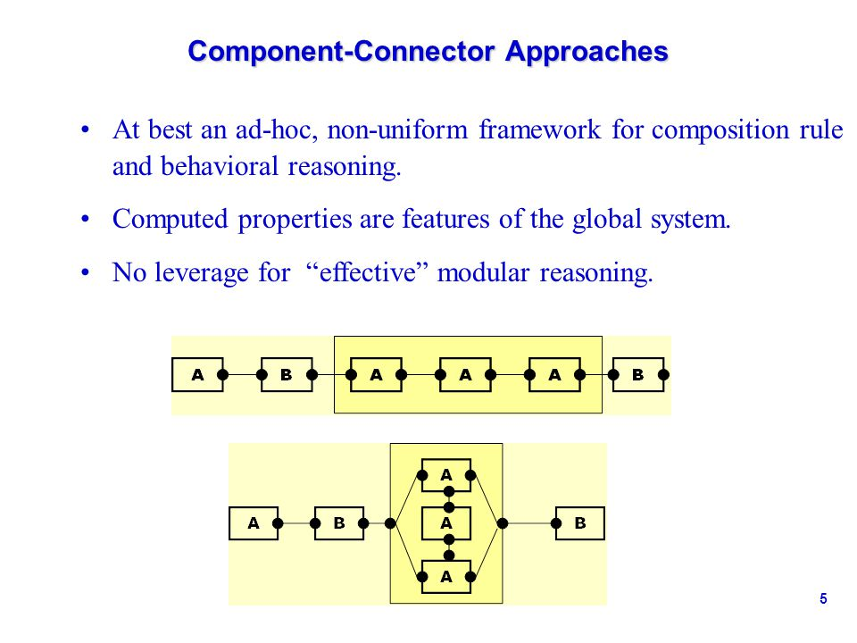 5 Component-Connector Approaches At best an ad-hoc, non-uniform framework for composition rule and behavioral reasoning.