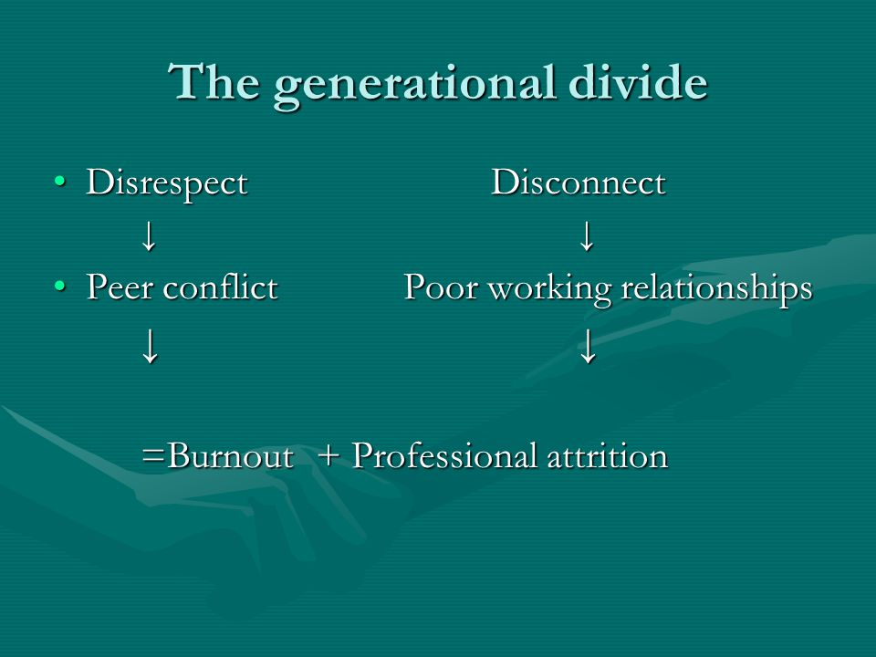 The generational divide Disrespect DisconnectDisrespect Disconnect ↓↓ Peer conflict Poor working relationshipsPeer conflict Poor working relationships