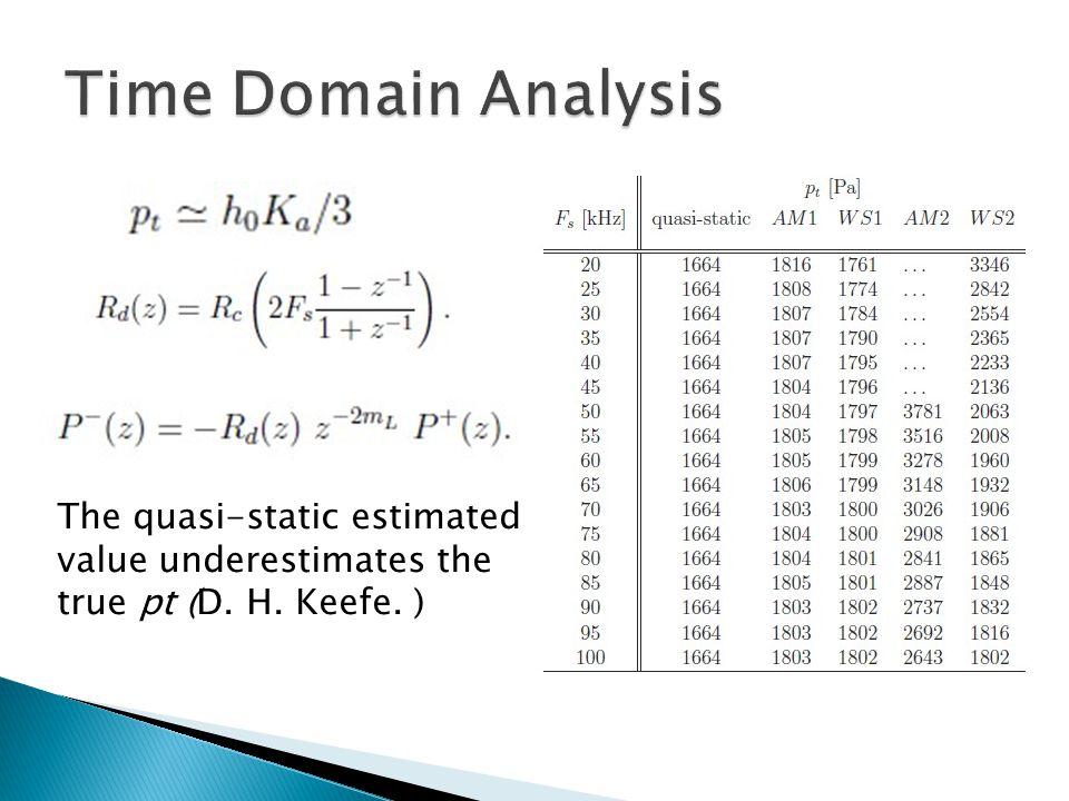The quasi-static estimated value underestimates the true pt (D. H. Keefe. )