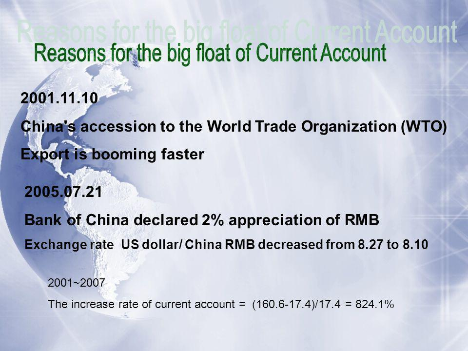 2005.07.21 Bank of China declared 2% appreciation of RMB Exchange rate US dollar/ China RMB decreased from 8.27 to 8.10 2001.11.10 China s accession to the World Trade Organization (WTO) Export is booming faster 2001~2007 The increase rate of current account = (160.6-17.4)/17.4 = 824.1%