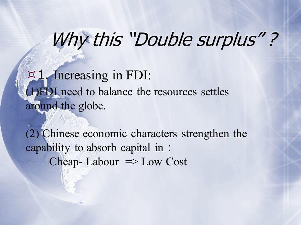 Why this Double surplus . 1.