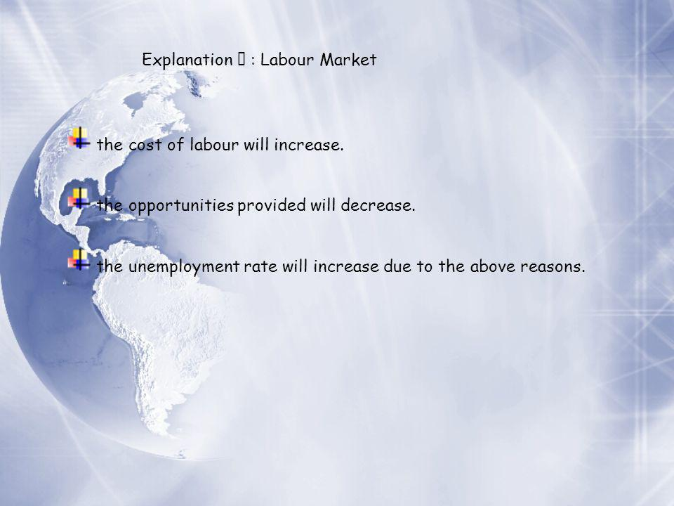 Explanation Ⅳ : Labour Market the cost of labour will increase.