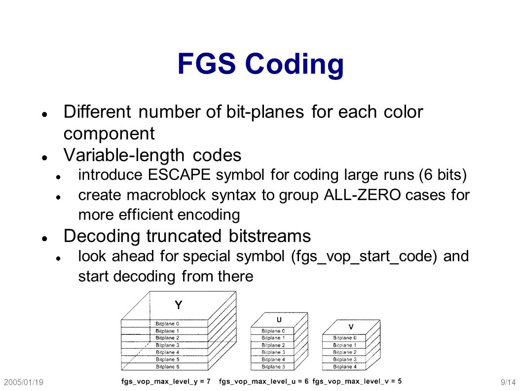 2005/01/199/14 FGS Coding ● Different number of bit-planes for each color component ● Variable-length codes ● introduce ESCAPE symbol for coding large runs (6 bits) ● create macroblock syntax to group ALL-ZERO cases for more efficient encoding ● Decoding truncated bitstreams ● look ahead for special symbol (fgs_vop_start_code) and start decoding from there