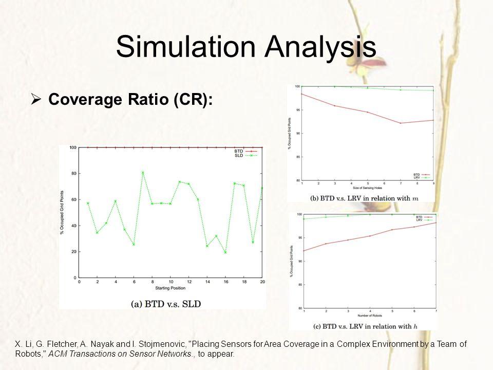 Simulation Analysis  Coverage Ratio (CR): X. Li, G.