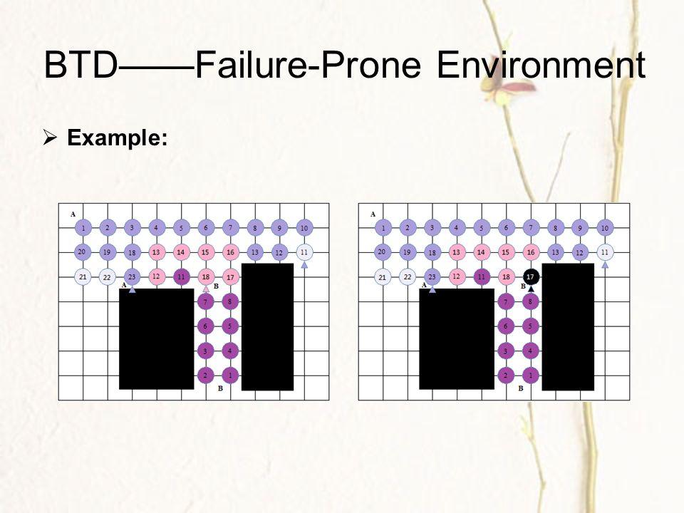 BTD——Failure-Prone Environment  Example:
