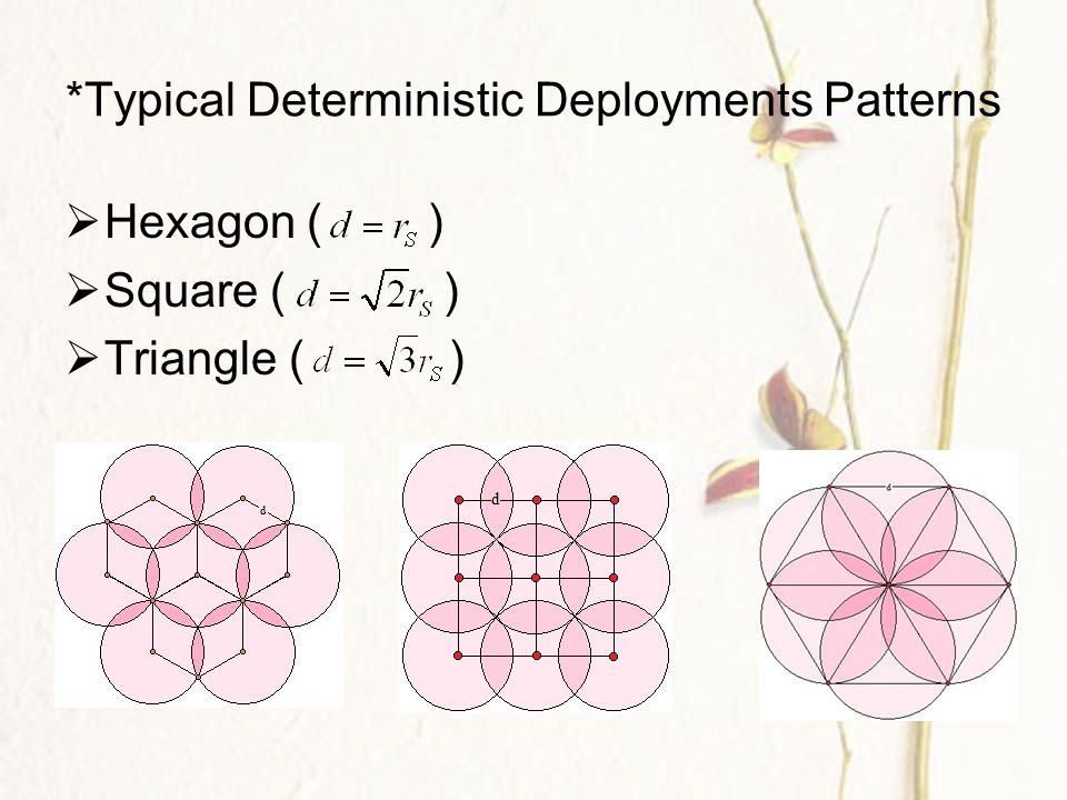 *Typical Deterministic Deployments Patterns  Hexagon ( )  Square ( )  Triangle ( )