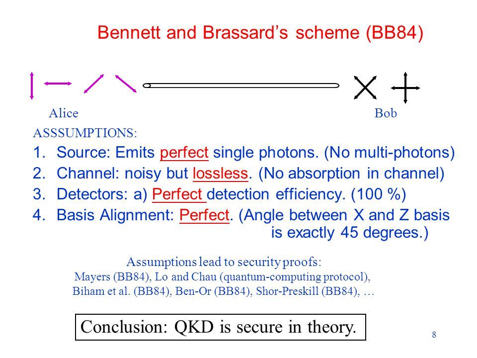 8 Bennett and Brassard's scheme (BB84) ASSSUMPTIONS: 1.Source: Emits perfect single photons.