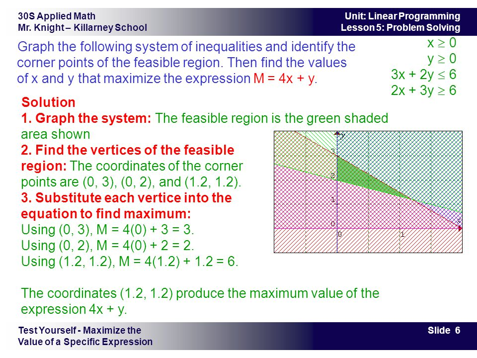 30S Applied Math Mr. Knight – Killarney School Slide 6 Unit: Linear Programming Lesson 5: Problem Solving Graph the following system of inequalities a