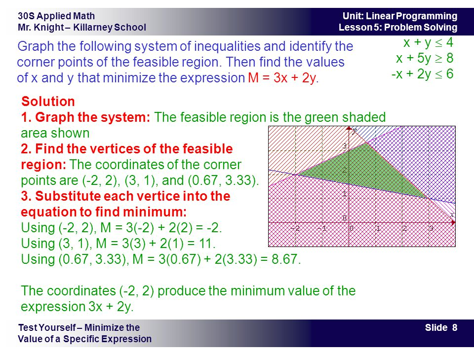 30S Applied Math Mr. Knight – Killarney School Slide 8 Unit: Linear Programming Lesson 5: Problem Solving Graph the following system of inequalities a