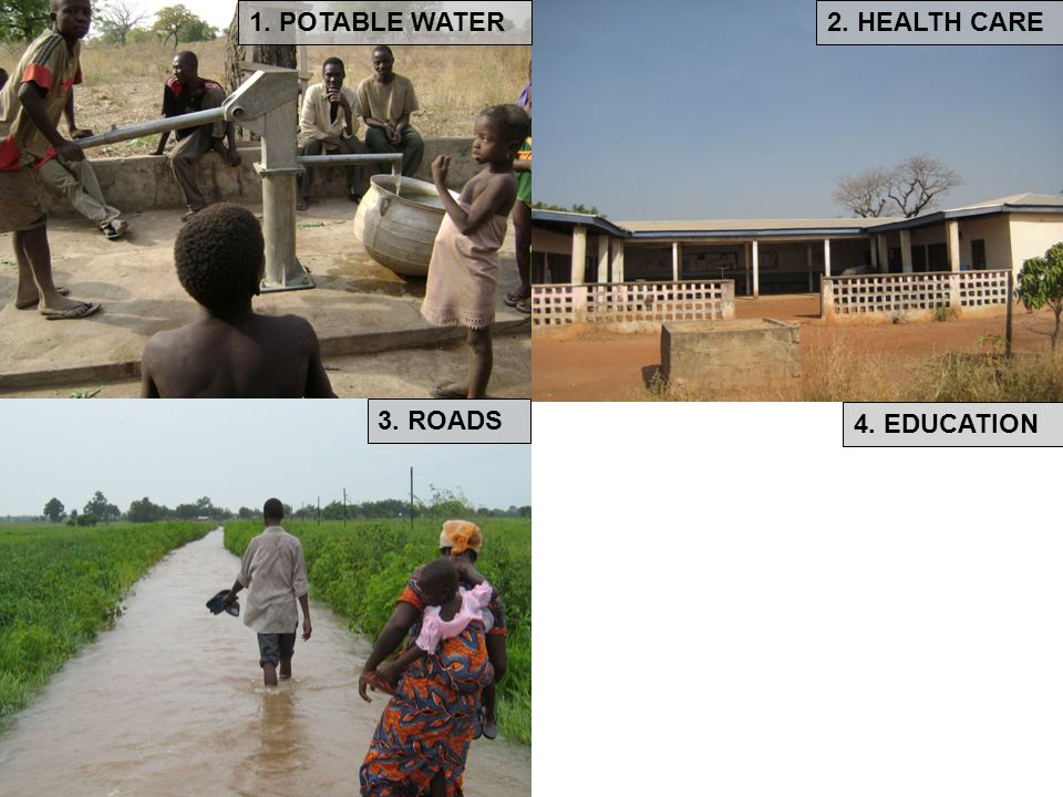 1. POTABLE WATER 3. ROADS 2. HEALTH CARE 4. EDUCATION