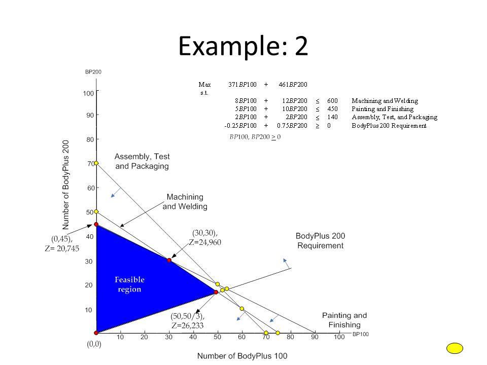 8 Example: 2