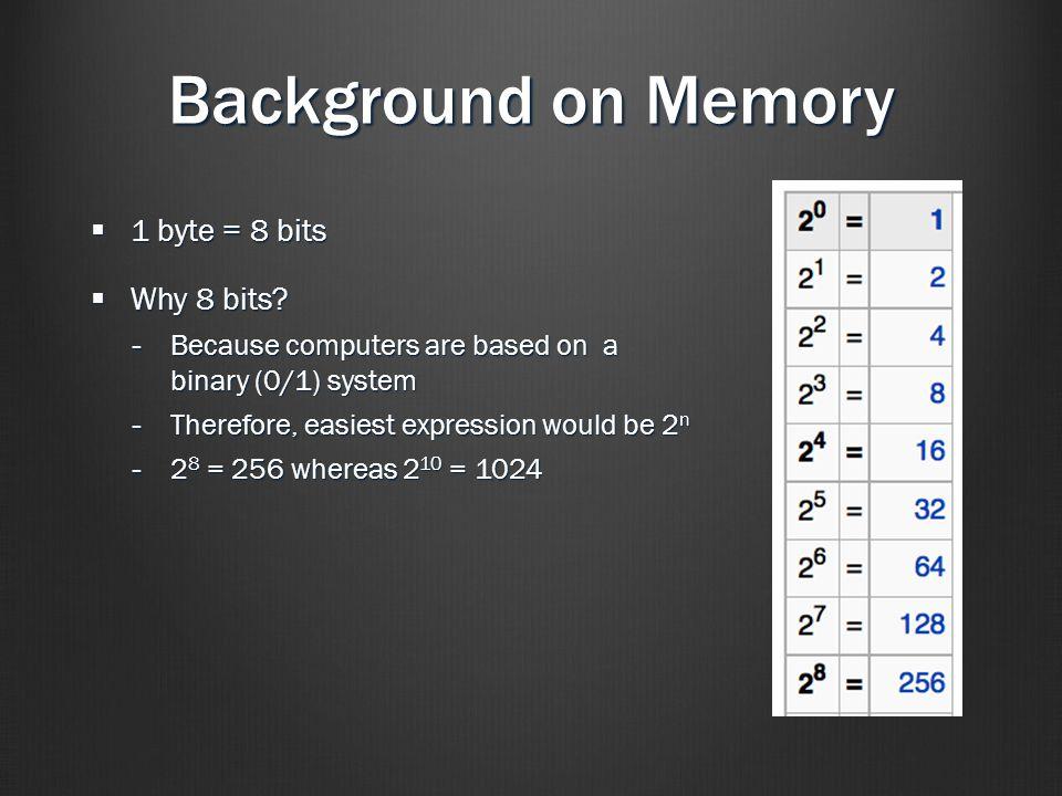  1 byte = 8 bits  Why 8 bits.