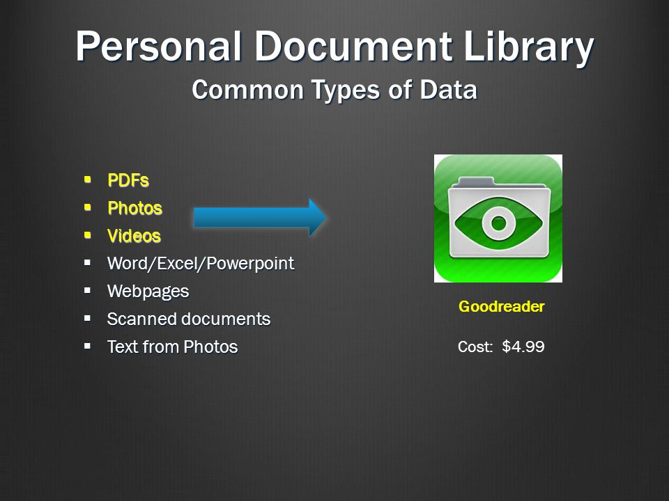 Personal Document Library Common Types of Data  PDFs  Photos  Videos  Word/Excel/Powerpoint  Webpages  Scanned documents  Text from Photos Goodreader Cost: $4.99