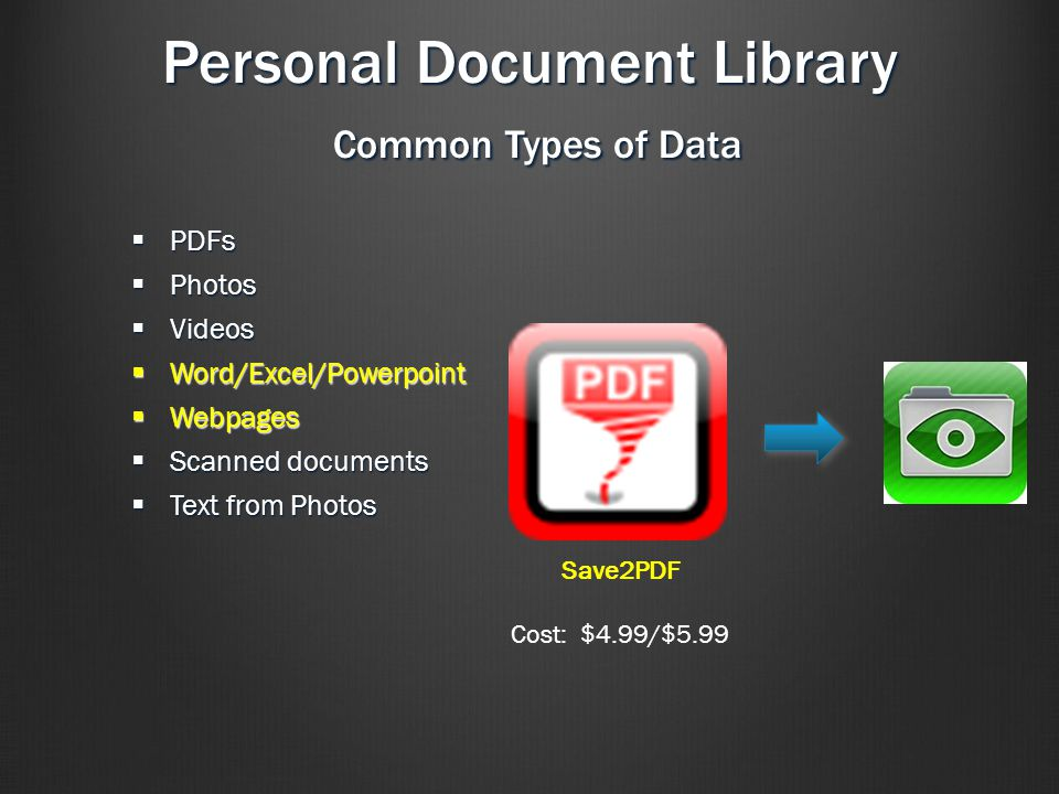 Personal Document Library Common Types of Data  PDFs  Photos  Videos  Word/Excel/Powerpoint  Webpages  Scanned documents  Text from Photos Save2PDF Cost: $4.99/$5.99