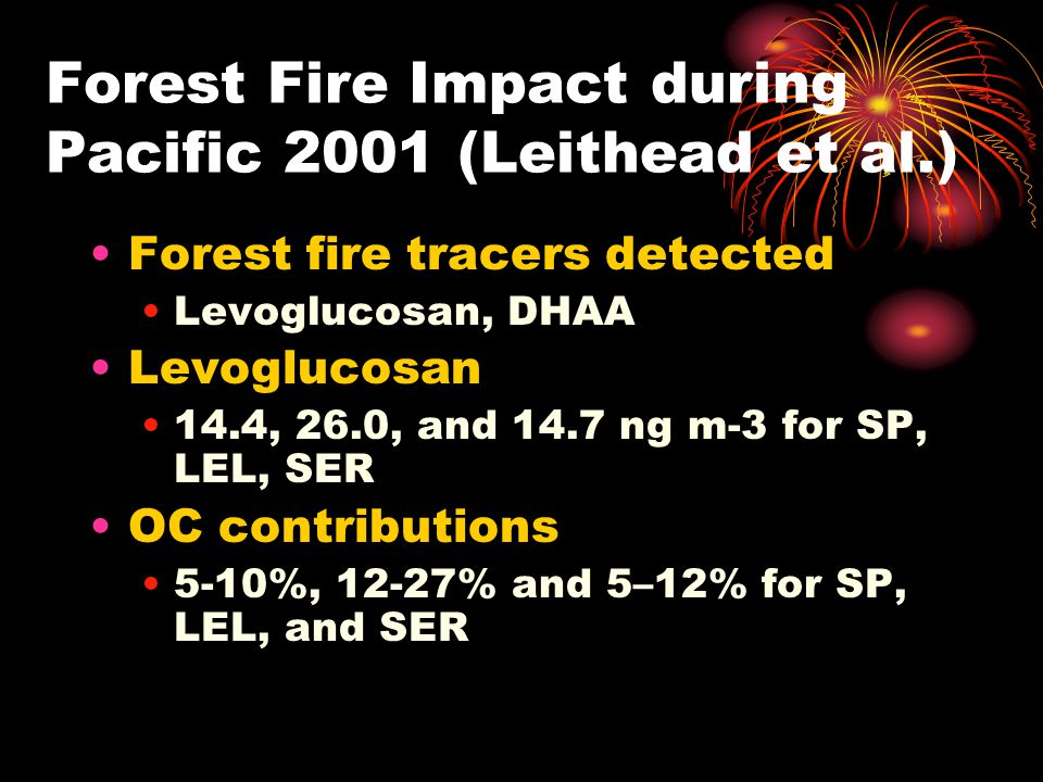 Forest Fire Impact during Pacific 2001 (Leithead et al.) Forest fire tracers detected Levoglucosan, DHAA Levoglucosan 14.4, 26.0, and 14.7 ng m-3 for SP, LEL, SER OC contributions 5-10%, 12-27% and 5–12% for SP, LEL, and SER