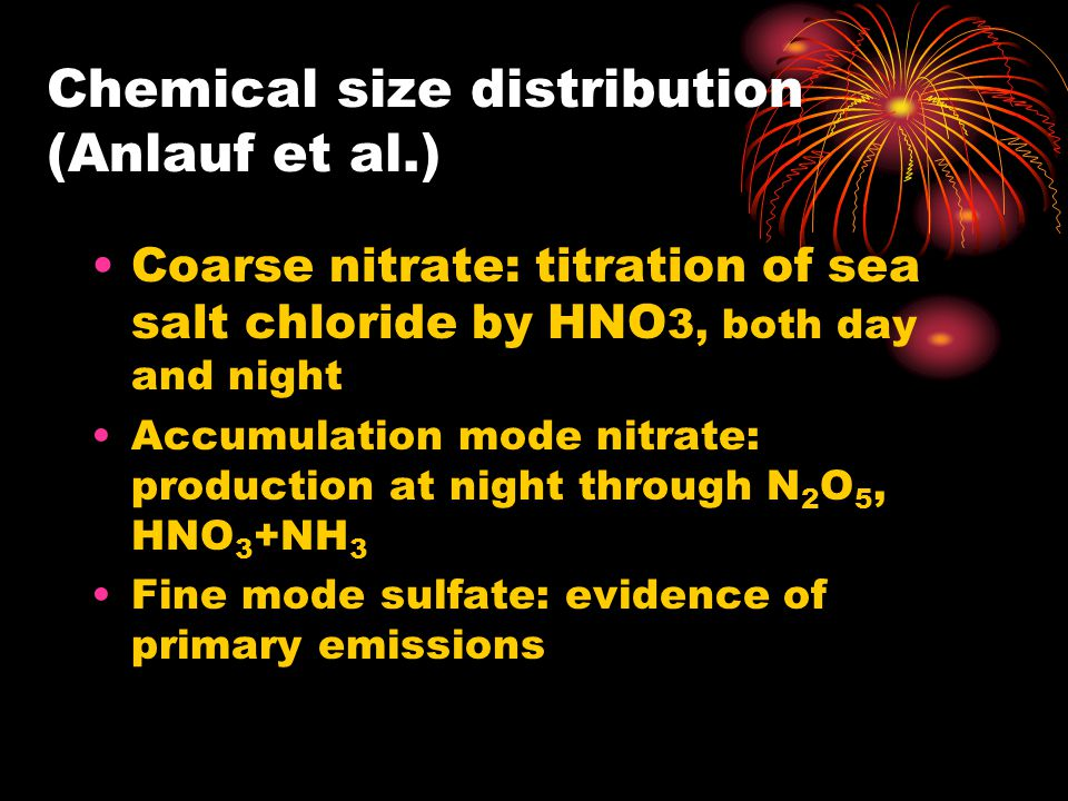Chemical size distribution (Anlauf et al.) Coarse nitrate: titration of sea salt chloride by HNO 3, both day and night Accumulation mode nitrate: production at night through N 2 O 5, HNO 3 +NH 3 Fine mode sulfate: evidence of primary emissions
