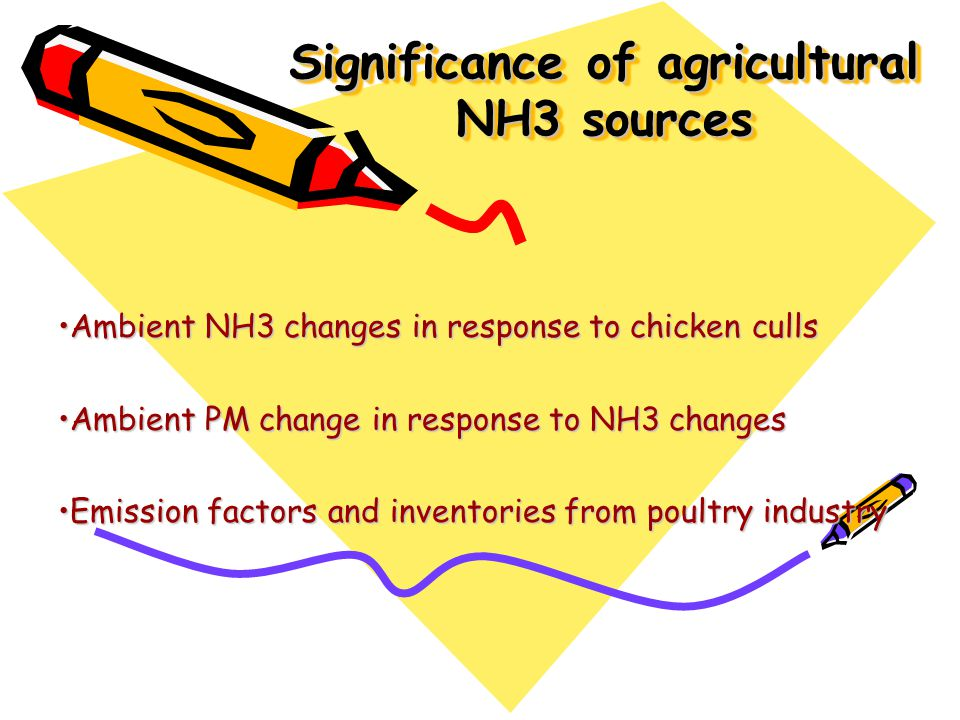 Significance of agricultural NH3 sources Ambient NH3 changes in response to chicken cullsAmbient NH3 changes in response to chicken culls Ambient PM change in response to NH3 changesAmbient PM change in response to NH3 changes Emission factors and inventories from poultry industryEmission factors and inventories from poultry industry