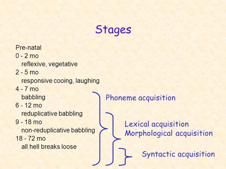 Stages Pre-natal 0 - 2 mo reflexive, vegetative 2 - 5 mo responsive cooing, laughing 4 - 7 mo babbling 6 - 12 mo reduplicative babbling 9 - 18 mo non-