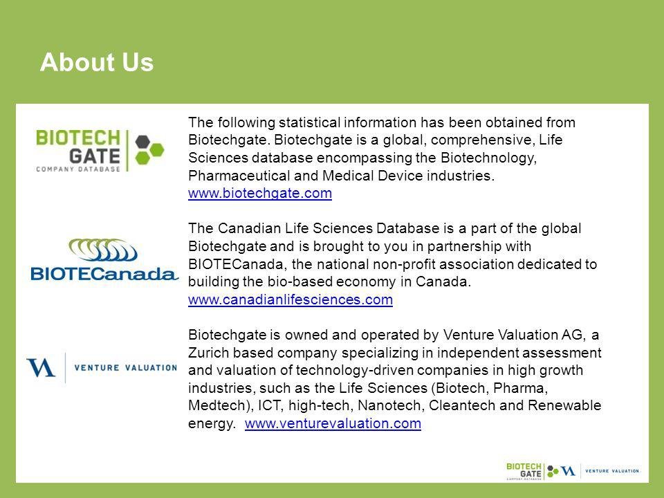 Status of the Sector 2012 Statistics Canada 2013 Statistics 615Total Biotech Companies632 152Biotech - Therapeutics159 202Biotech - R&D Services201 261Biotech - Other272 91%Percentage of SME s89% 15%Percentage of Publicly Owned Companies14% USD 162 M in 2011 Financing/Capital Raised USD 67 M in 2012 190Licensing Opportunities175