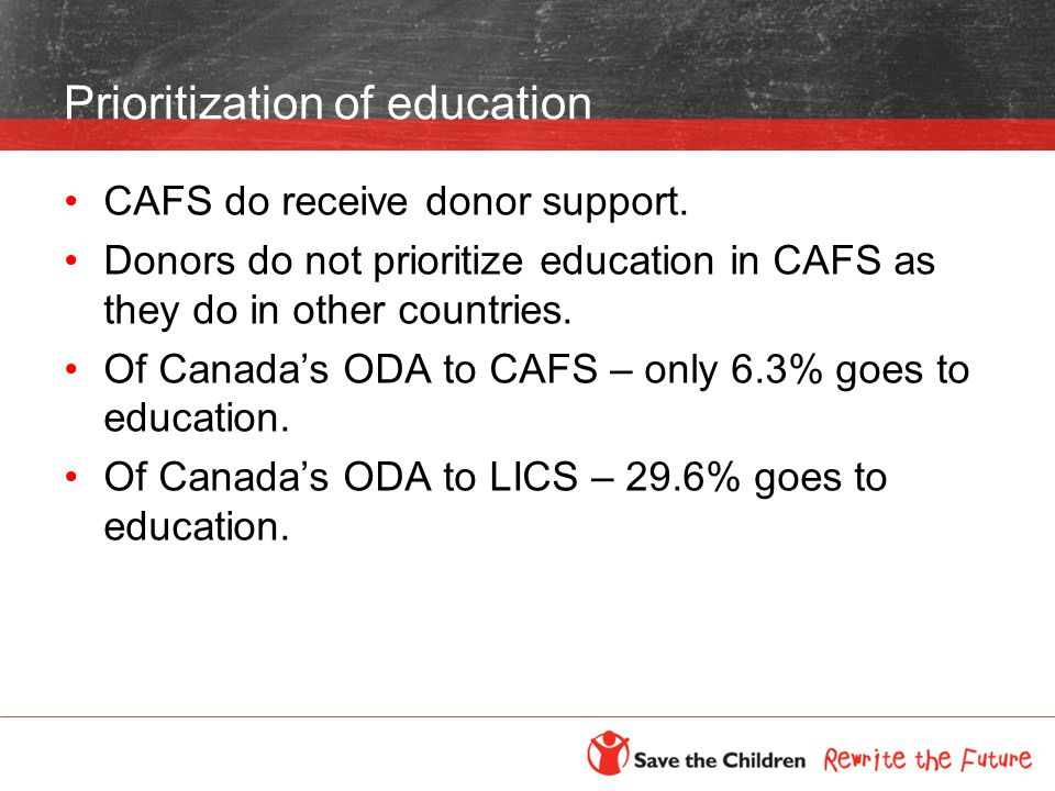 Prioritization of education CAFS do receive donor support.
