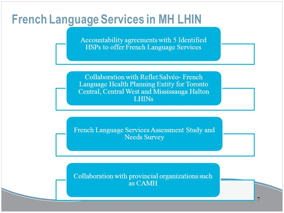 French Language Services in MH LHIN Accountability agreements with 5 Identified HSPs to offer French Language Services Collaboration with Reflet Salvé