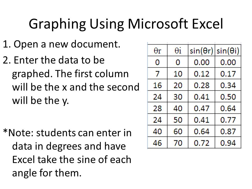 Graphing Using Microsoft Excel 1. Open a new document.