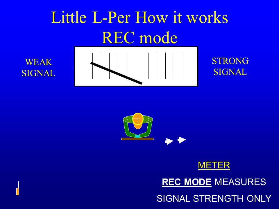 Little L-Per How it works REC mode WEAK SIGNAL STRONG SIGNAL METER REC MODE MEASURES SIGNAL STRENGTH ONLY
