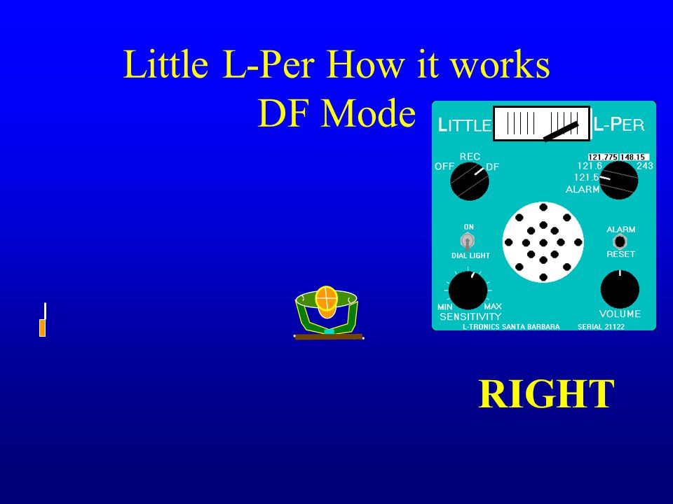 Little L-Per How it works DF Mode RIGHT