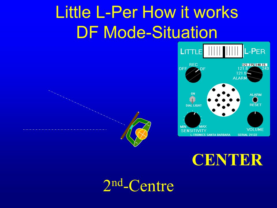 Little L-Per How it works DF Mode-Situation 2 nd -Centre