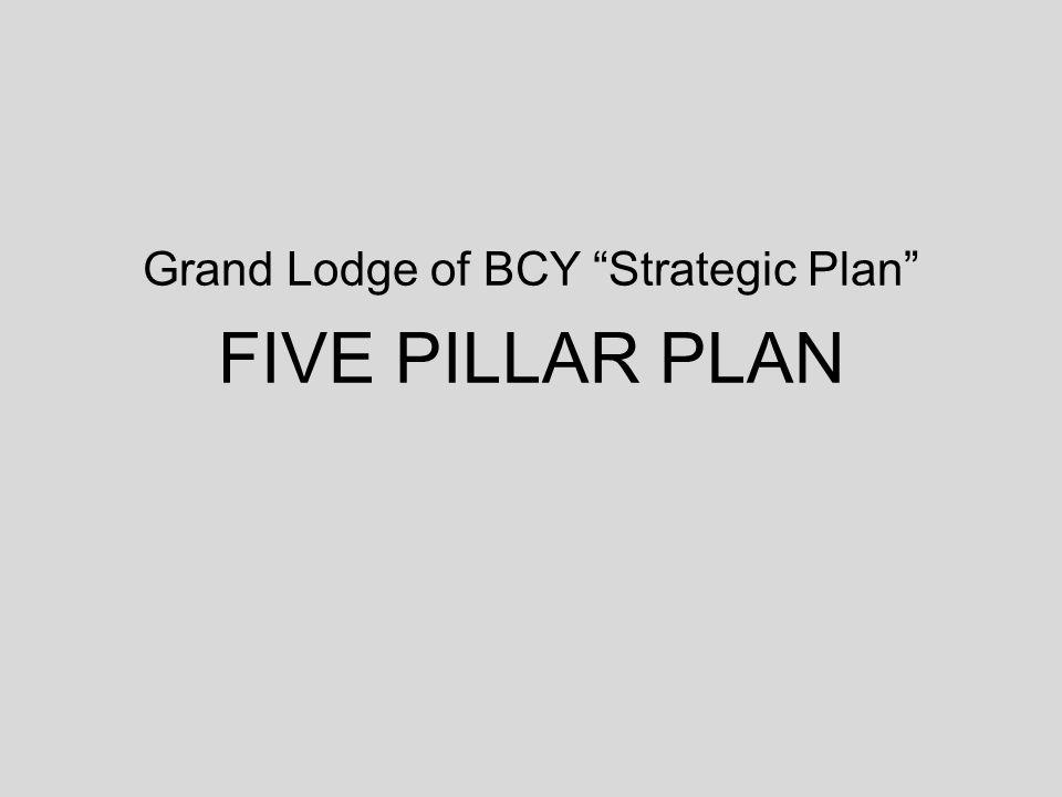 Grand Lodge of BCY Strategic Plan FIVE PILLAR PLAN