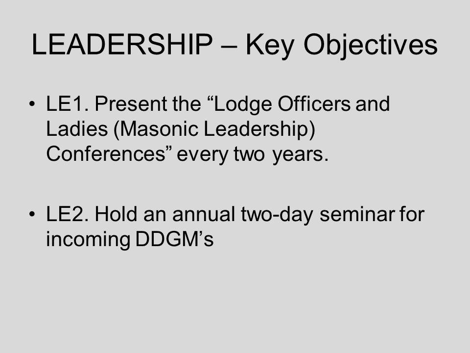 LEADERSHIP – Key Objectives LE1.