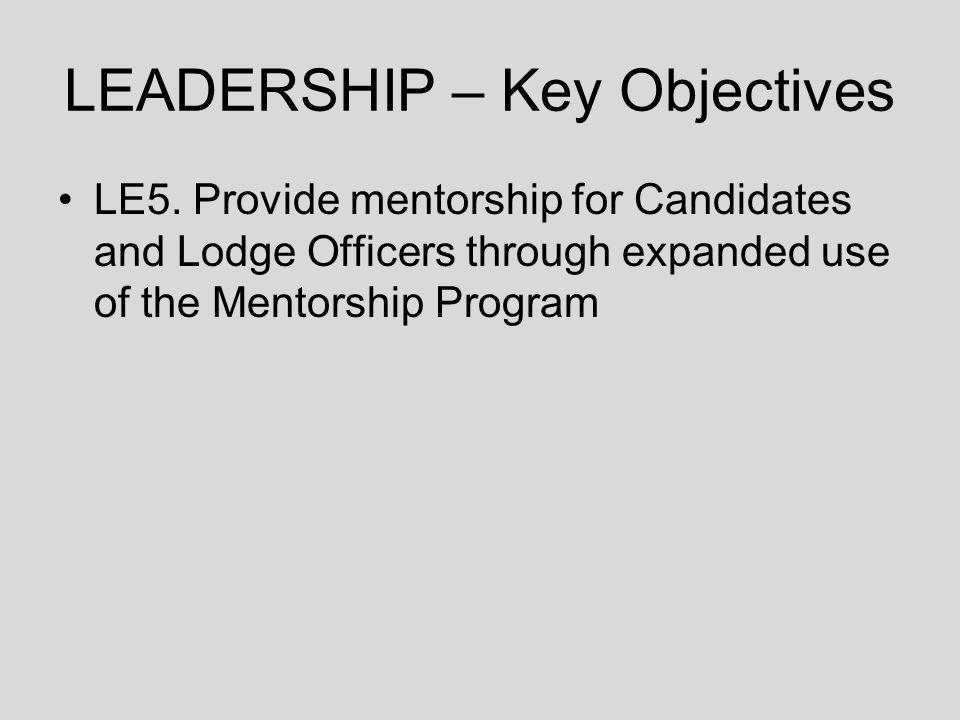 LEADERSHIP – Key Objectives LE5.