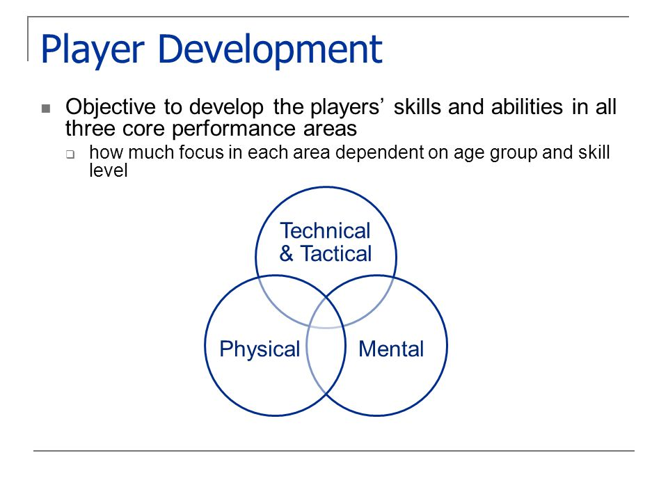 Player Development Objective to develop the players' skills and abilities in all three core performance areas  how much focus in each area dependent on age group and skill level Technical & Tactical MentalPhysical
