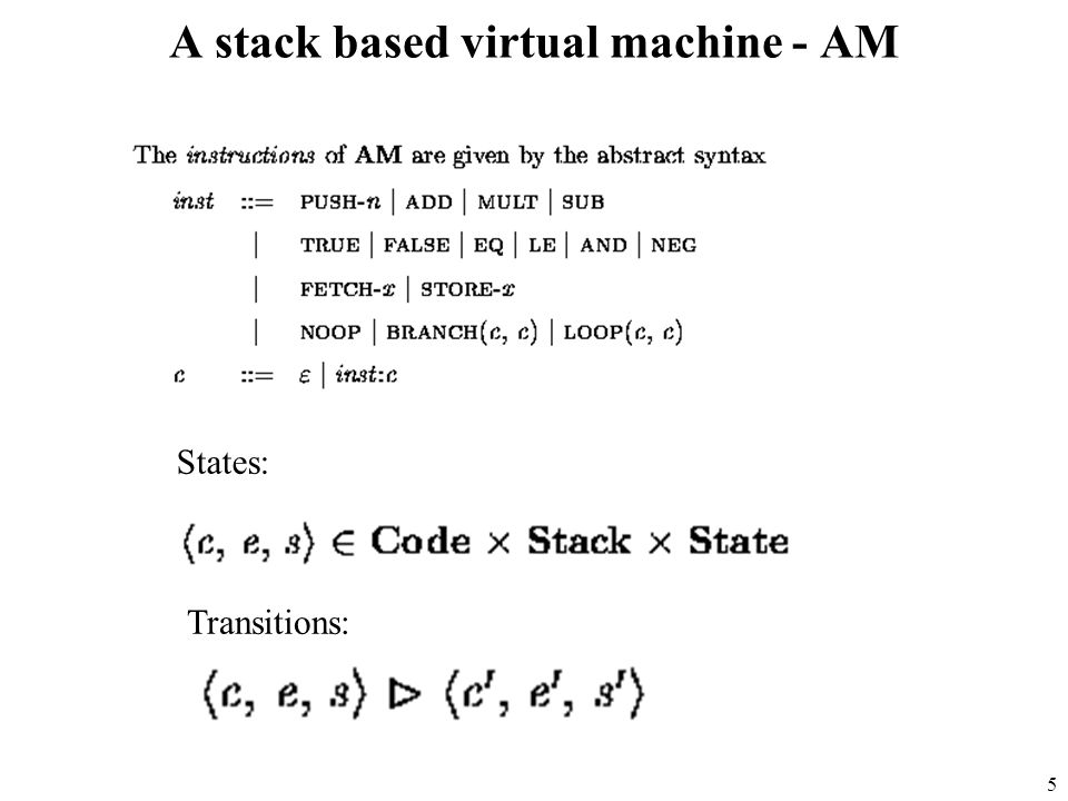 5 A stack based virtual machine - AM States: Transitions: