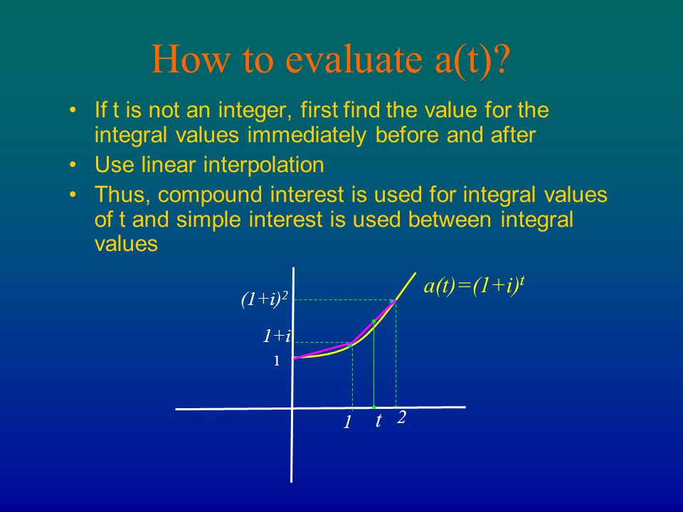 How to evaluate a(t)? If t is not an integer, first find the value for the integral values immediately before and after Use linear interpolation Thus,