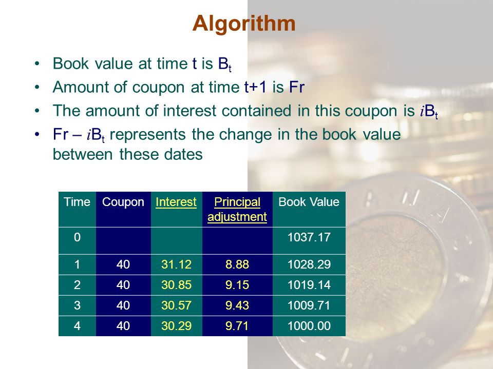 Algorithm Book value at time t is B t Amount of coupon at time t+1 is Fr The amount of interest contained in this coupon is i B t Fr – i B t represent