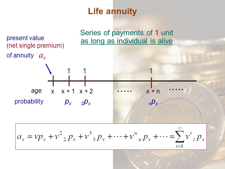 Life annuity Series of payments of 1 unit as long as individual is alive xx + 1x + 2x + n 111 ….. present value (net single premium) of annuity a x ag