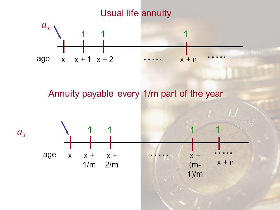 Usual life annuity xx + 1x + 2x + n 111 ….. a x age ….. Annuity payable every 1/m part of the year xx + 1/m x + 2/m x + (m- 1)/m 111 ….. a x age ….. x