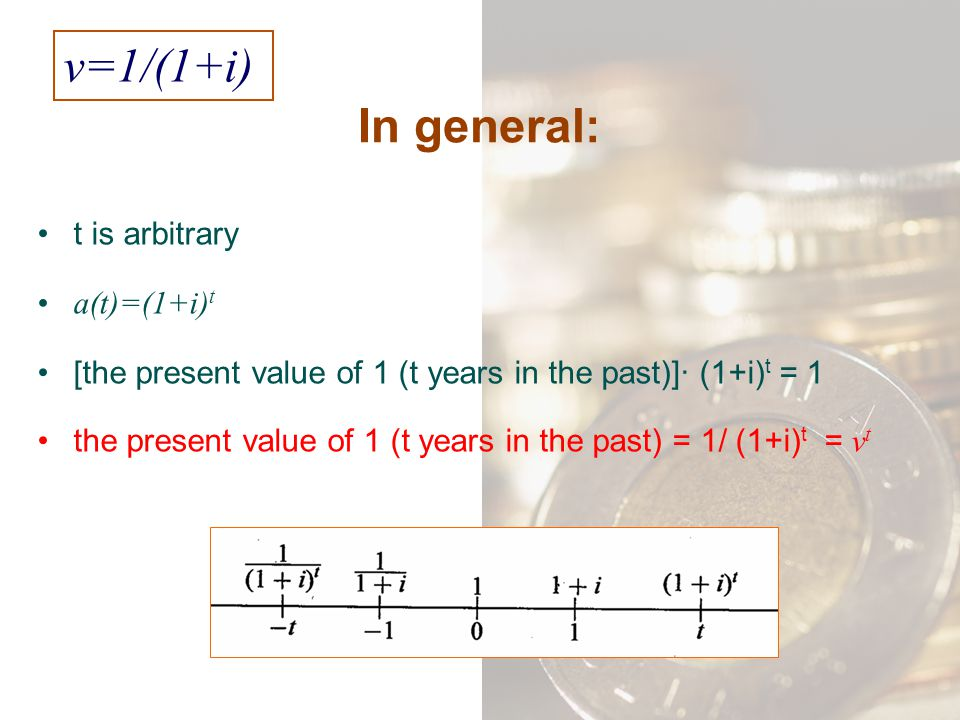 In general: t is arbitrary a(t)=(1+i) t [the present value of 1 (t years in the past)]∙ (1+i) t = 1 the present value of 1 (t years in the past) = 1/