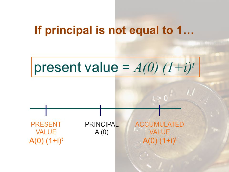 If principal is not equal to 1… present value = A(0) (1+i) t PRINCIPAL A (0) ACCUMULATED VALUE A(0) (1+i) t PRESENT VALUE A(0) (1+i) t t < 0t = 0 t >